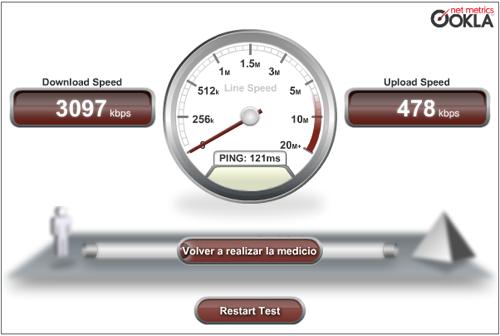 Risultati speedtest